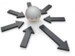 アクセスアップを目指した広告塔として複数の媒体を活用する