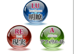 LUREA(ルレア)実践記をはじめてみます|LUREA(ルレア)実践記0